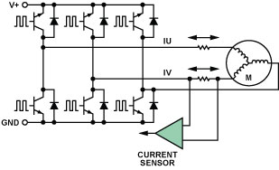 BLDC Motor Drives Topology
